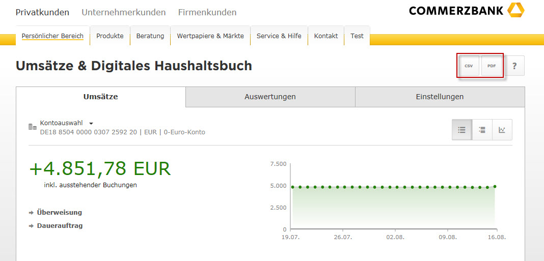 Commerzbank Online Zugang Gesperrt