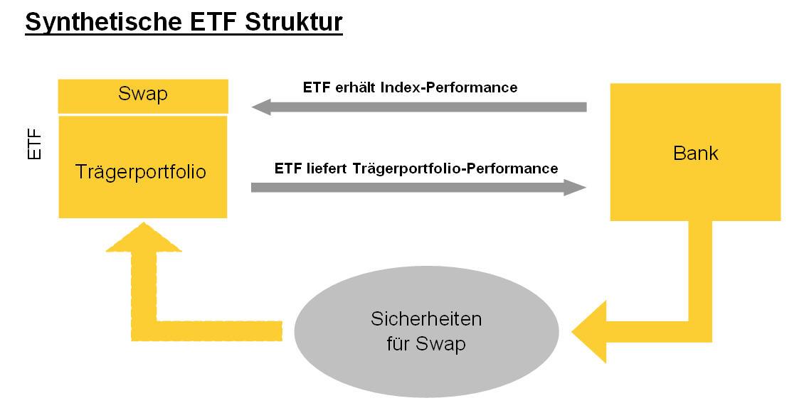KBW Bank Index - ETF Tracker